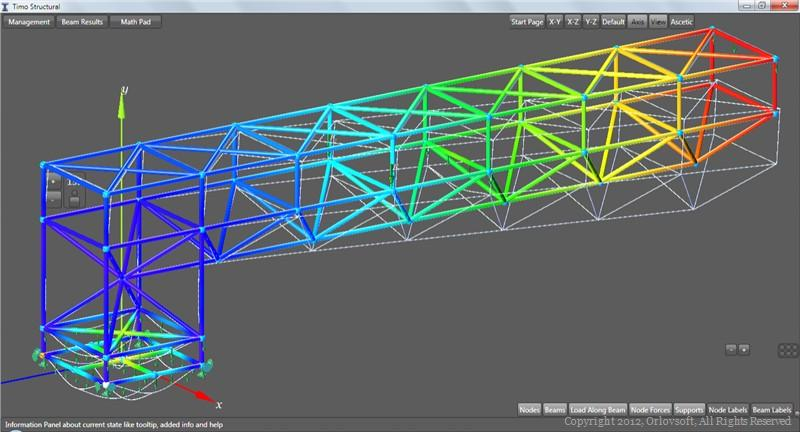 Displacements of construction. Color and 3D curve views